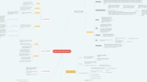 Mind Map: Paquetes Termodinámicos 2