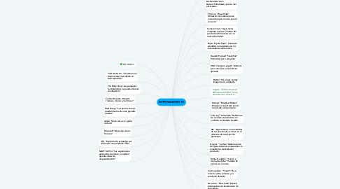 Mind Map: EMPRENDIMIENTO