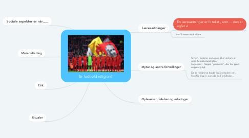 Mind Map: Er fodbold religion?
