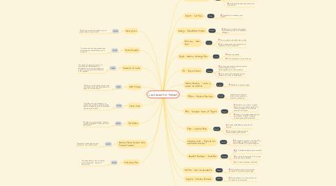 Mind Map: Lanzamientos Fallidos