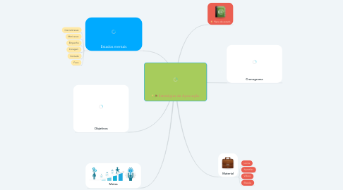 Mind Map: Estratégias de Aprovação