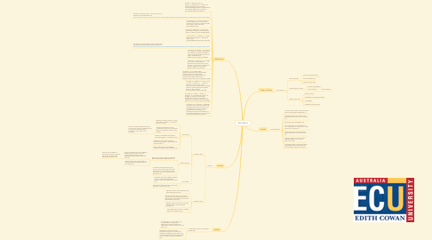 Mind Map: Bee Essay