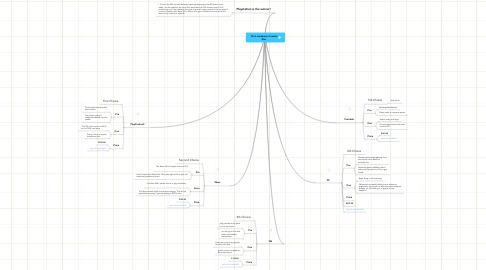 Mind Map: Chris Anderson Console War
