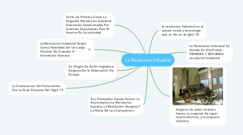 Mind Map: La Revolucion Industrial