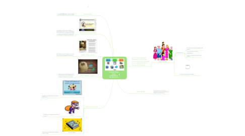 Mind Map: Características de las Instituciones Sociales (I.S.)