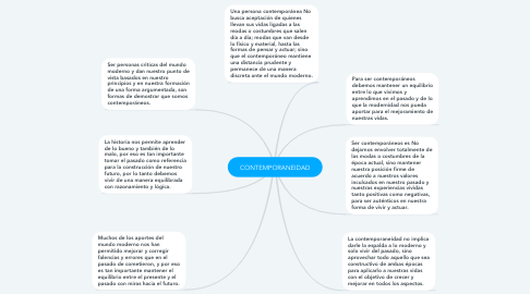 Mind Map: CONTEMPORANEIDAD