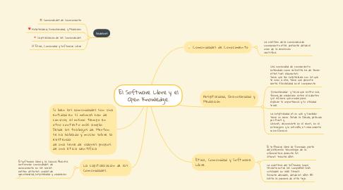 Mind Map: El Software Libre y el Open Knowledge.