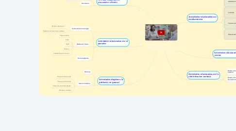 """Mind Map: Cartera de servicios: """"farmacia comunitaria"""""""