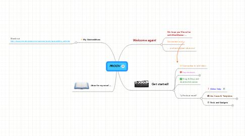 Mind Map: PROOV