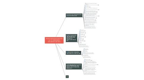 Mind Map: TECNOLOGÍA EDUCATIVA EN LA I. E. INTEGRADO. SOGAMOSO-BOYACÁ