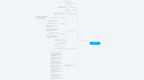 Mind Map: Kampagne FCFS