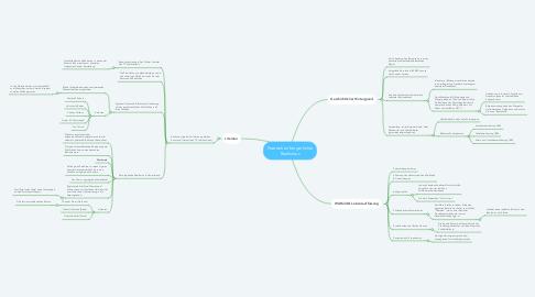 Mind Map: Poetischer/bürgerlicher Realismus