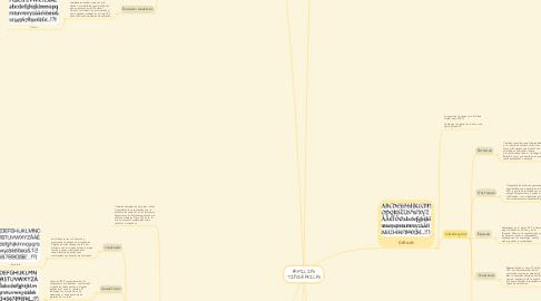 Mind Map: FAMILIAS TIPOGRÁFICAS