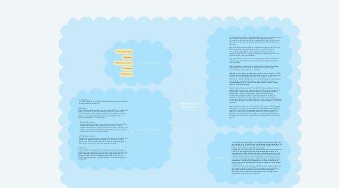 Mind Map: Enrutamiento Inter-VLAN