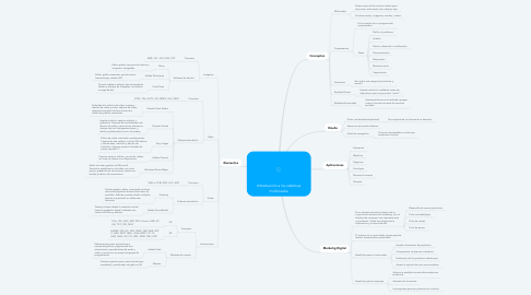 Mind Map: Introducción a los sistemas multimedia