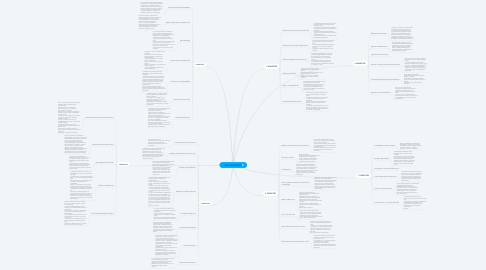 Mind Map: EDUCACION FISICA