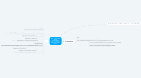 Mind Map: Article 1: God's Original Plan: A  Just Community & Social Justice Principles Found in the Creation Account