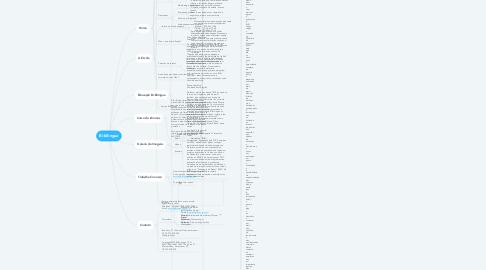 Mind Map: Bi-bilíngue