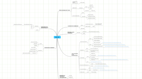 Mind Map: NEXT NET