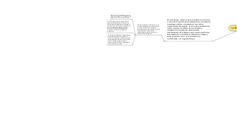 """Mind Map: """"La Reforma Protestante"""""""