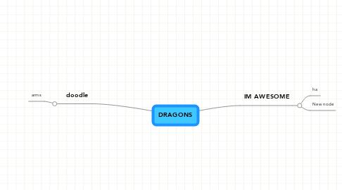 Mind Map: DRAGONS