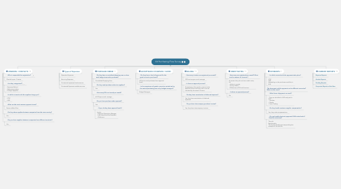 Mind Map: 04 Purchasing Flow Survey