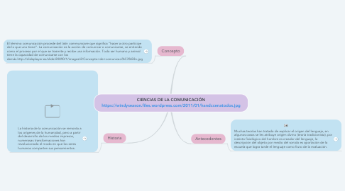 Mind Map: CIENCIAS DE LA COMUNICACIÓN https://windyseason.files.wordpress.com/2011/01/handccenatodos.jpg