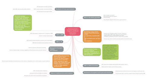 Mind Map: Constraint-Induced Movement Therapy: Is it a superior treatment for stroke-related hemiparesis?
