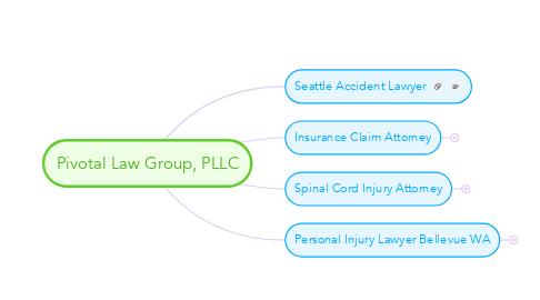 Mind Map: Pivotal Law Group, PLLC