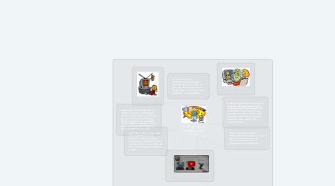 Mind Map: Teoría de usos y gratificaciones (TUG)