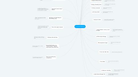 Mind Map: Fracasos Historicos
