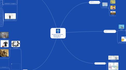 """Mind Map: """"Conceptos basicos que fundamentan la investigación"""""""