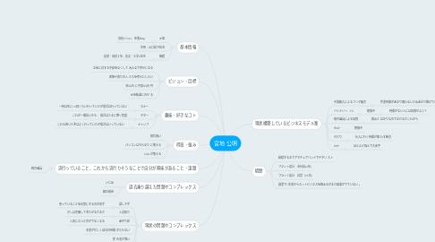 Mind Map: 宮地 公明