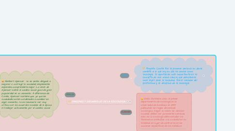 Mind Map: ORIGENES Y DESARROLLO DE LA SOCIOLOGIA