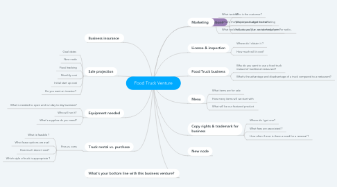 Mind Map: Food Truck Venture