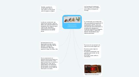 Mind Map: Historia de la comunicacion