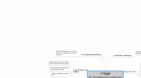 Mind Map: POP - Come Organizzare Eventi e Webinar Online ***Coinvolgere le Persone***
