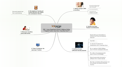 Mind Map: POP - Come Organizzare Eventi e Webinar Online ***Aspetti Tecnici: Cosa Fare / Cosa Non Fare***