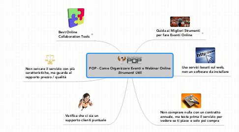Mind Map: POP - Come Organizzare Eventi e Webinar Online ***Strumenti Utili***