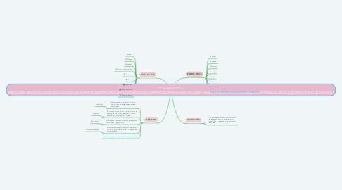 Mind Map: COMUNICACION  https://www.google.com.mx/search?q=comunicacion&client=safari&hl=es-mx&prmd=ivn&source=lnms&tbm=isch&sa=X&ved=0ahUKEwj7j4OG97fWAhUq_IMKHcO6CuQQ_AUIESgB&biw=375&bih=559#imgrc=VvnVOcNFgDHBtM: