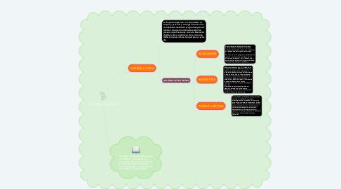 Mind Map: SEGURIDAD LOGICA
