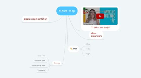 Mind Map: Mental map