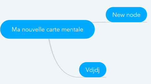 Mind Map: Ma nouvelle carte mentale