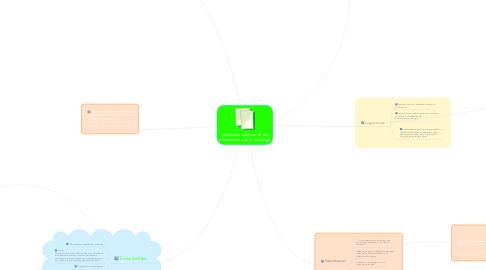 Mind Map: principales aportes de los precursores de la sociología