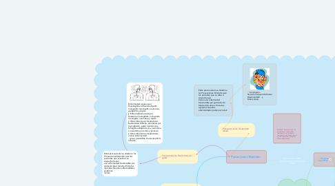 Mind Map: tipos de aislamiento, precauciones y medidas de control