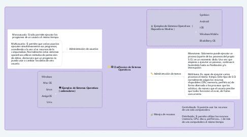 Mind Map: Clasificacion de Sistemas Operativos