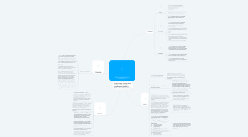 Mind Map: History-Social Science Curriculum