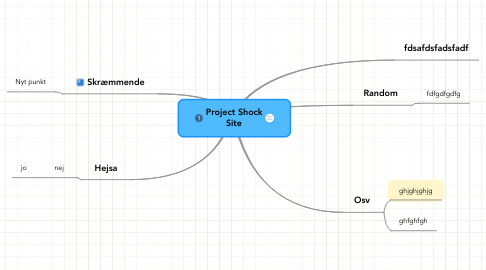 Mind Map: Project Shock Site