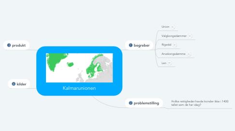 Mind Map: Kalmarunionen