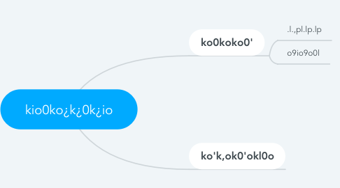Mind Map: kio0ko¿k¿0k¿io